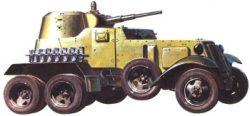История автомобиля в России 1932 - 1940