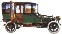 История автомобиля в России 1874 - 1917