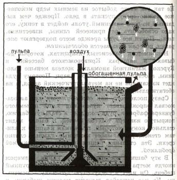 Тему полезные ископаемые татарстана